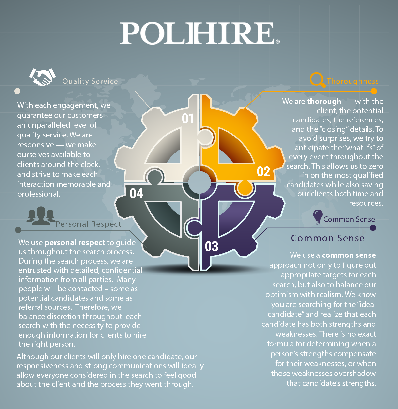 Our Philosophy Polihire